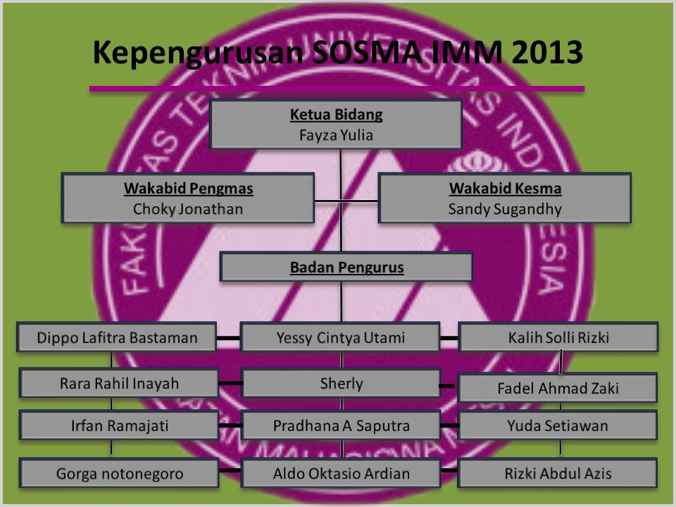 Kepengurusan SOSMA IMM 2013