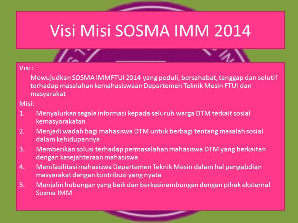 Visi Misi SOSMA IMM 2014 Visi :