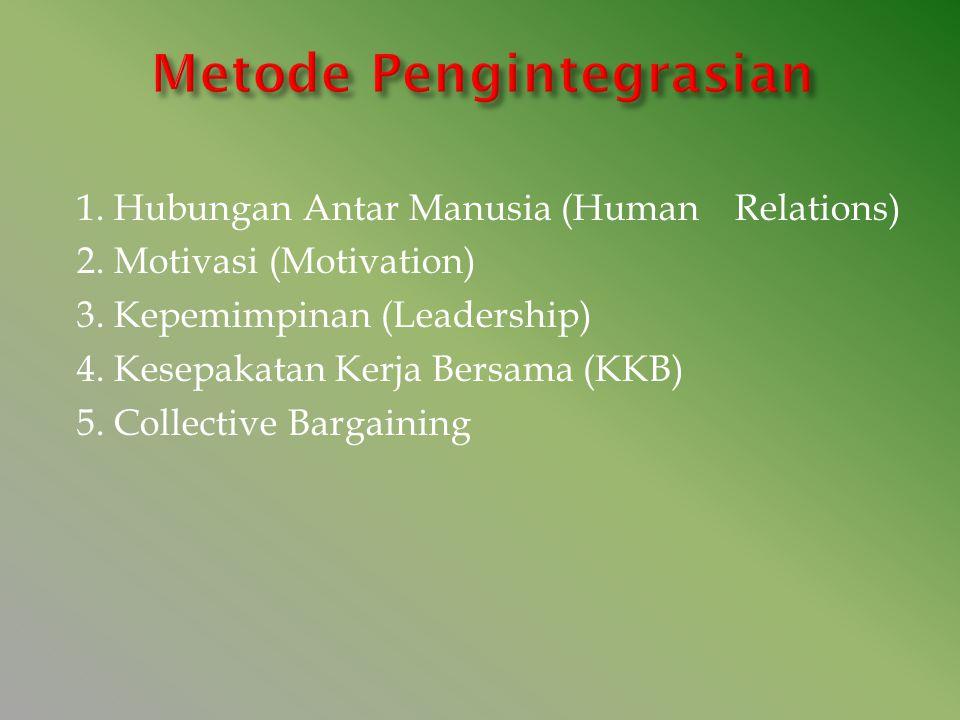 Metode Pengintegrasian