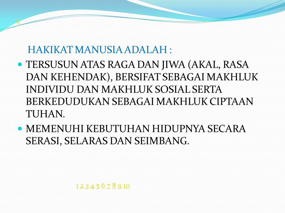 HAKIKAT MANUSIA ADALAH :