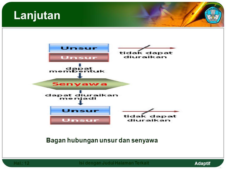 Bagan hubungan unsur dan senyawa Isi dengan Judul Halaman Terkait