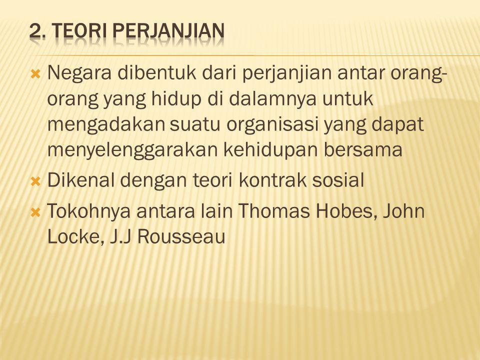 2. Teori Perjanjian