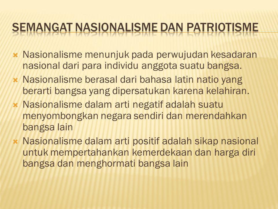 Semangat Nasionalisme dan Patriotisme