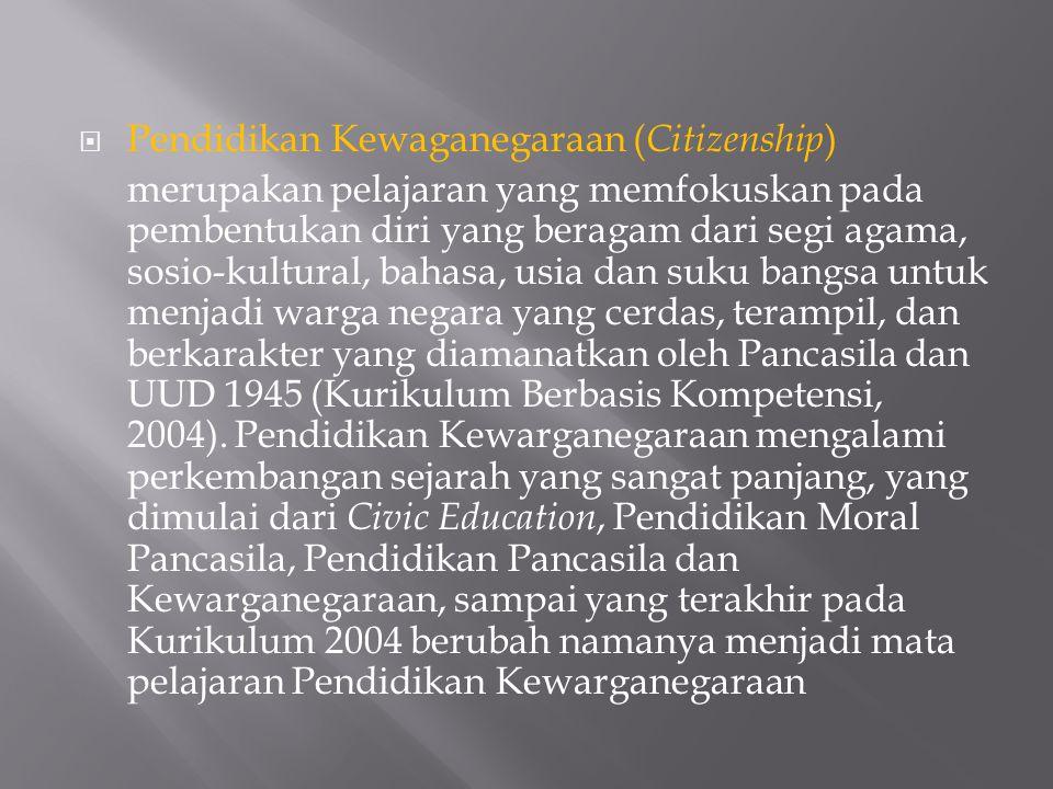 Pendidikan Kewaganegaraan (Citizenship)