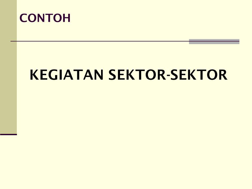 KEGIATAN SEKTOR-SEKTOR