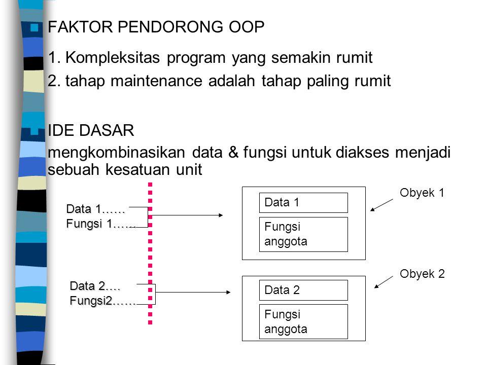 1. Kompleksitas program yang semakin rumit