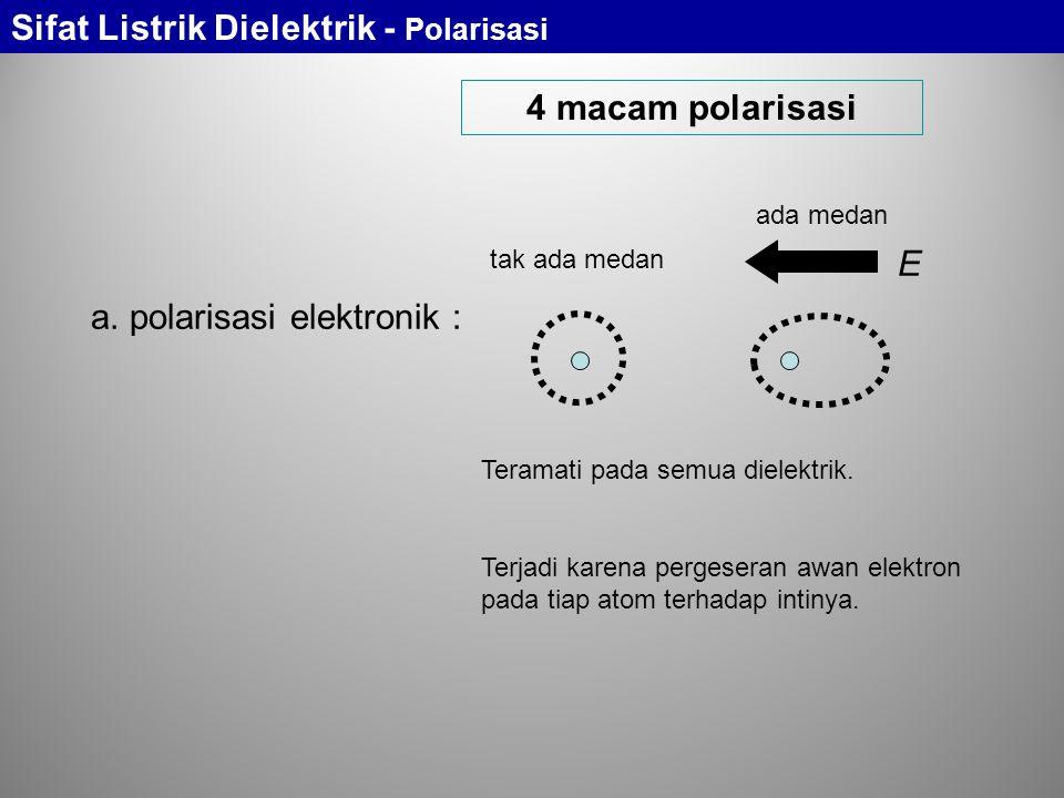 Sifat Listrik Dielektrik - Polarisasi