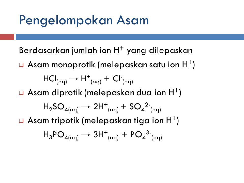 Pengelompokan Asam Berdasarkan jumlah ion H+ yang dilepaskan