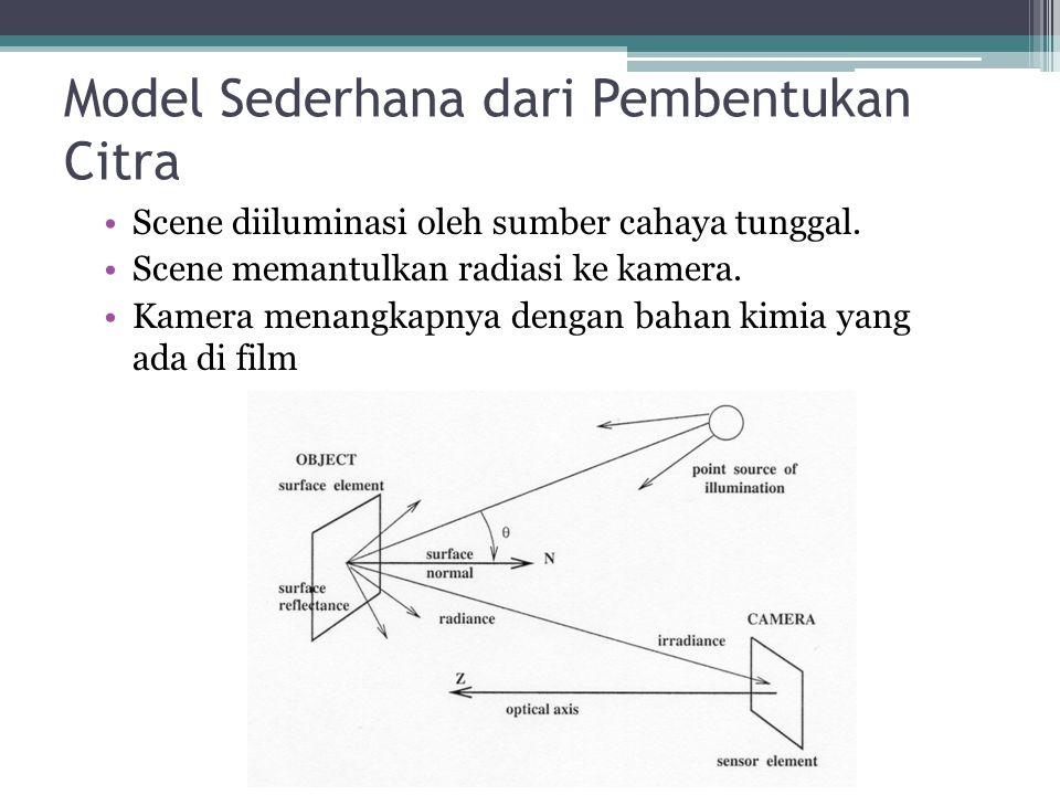 Model Sederhana dari Pembentukan Citra