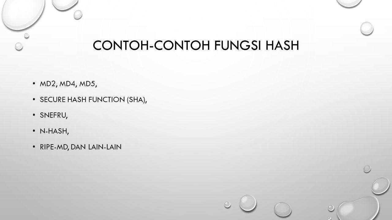 Contoh-contoh fungsi hash