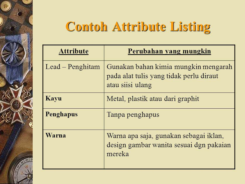 Contoh Attribute Listing
