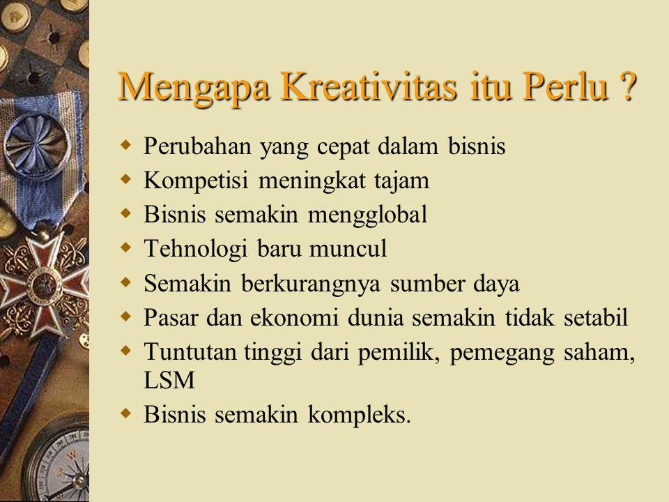 Mengapa Kreativitas itu Perlu