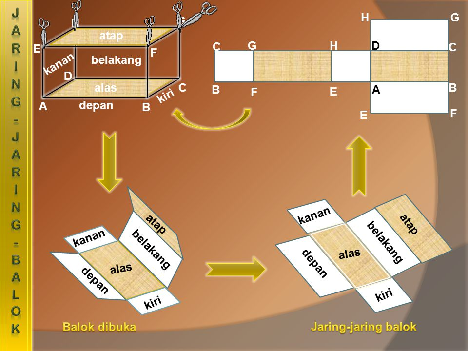 JARING-JARING-BALOK H G H G C atap G E C H D C F kanan belakang C C D