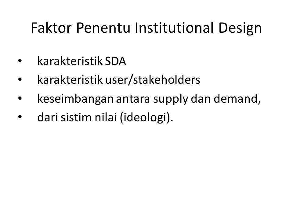 Faktor Penentu Institutional Design