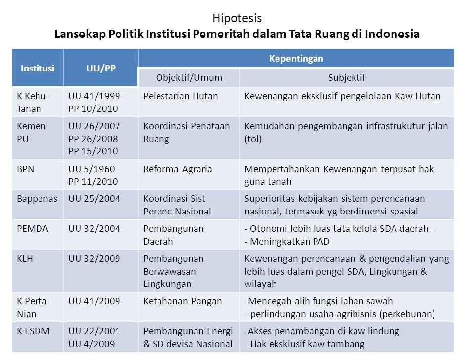 Hipotesis Lansekap Politik Institusi Pemeritah dalam Tata Ruang di Indonesia