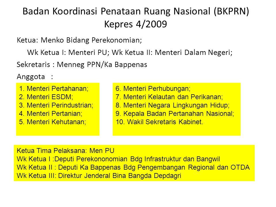 Badan Koordinasi Penataan Ruang Nasional (BKPRN) Kepres 4/2009