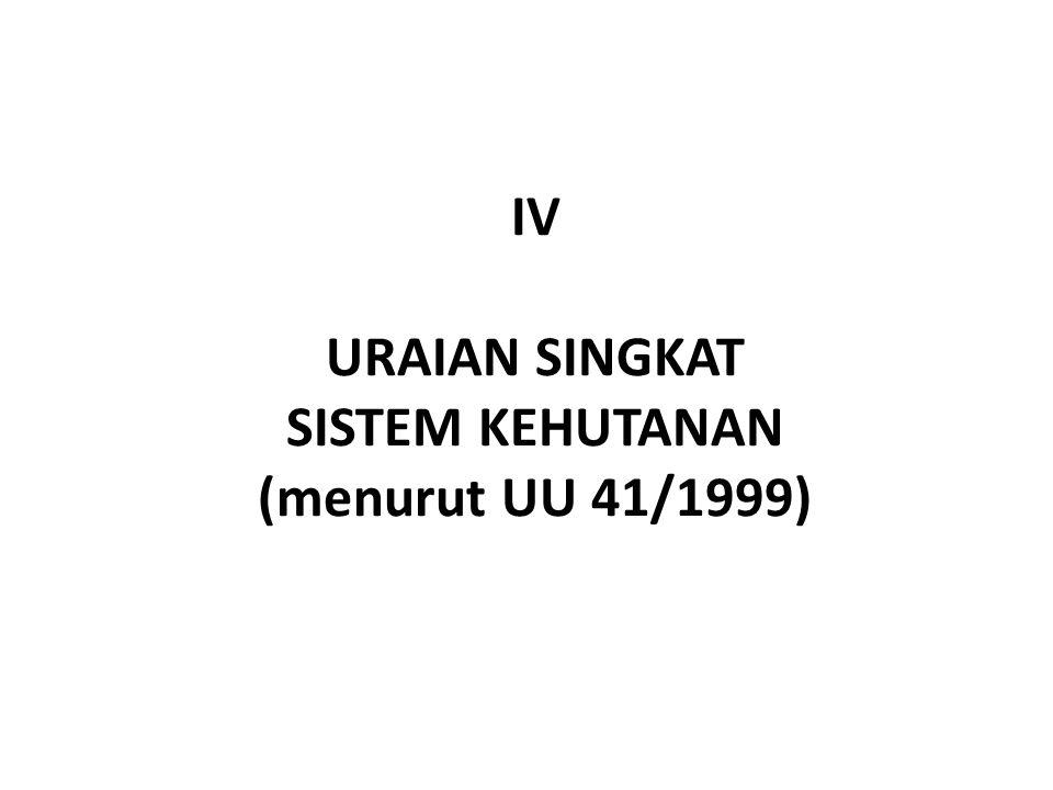 IV URAIAN SINGKAT SISTEM KEHUTANAN (menurut UU 41/1999)