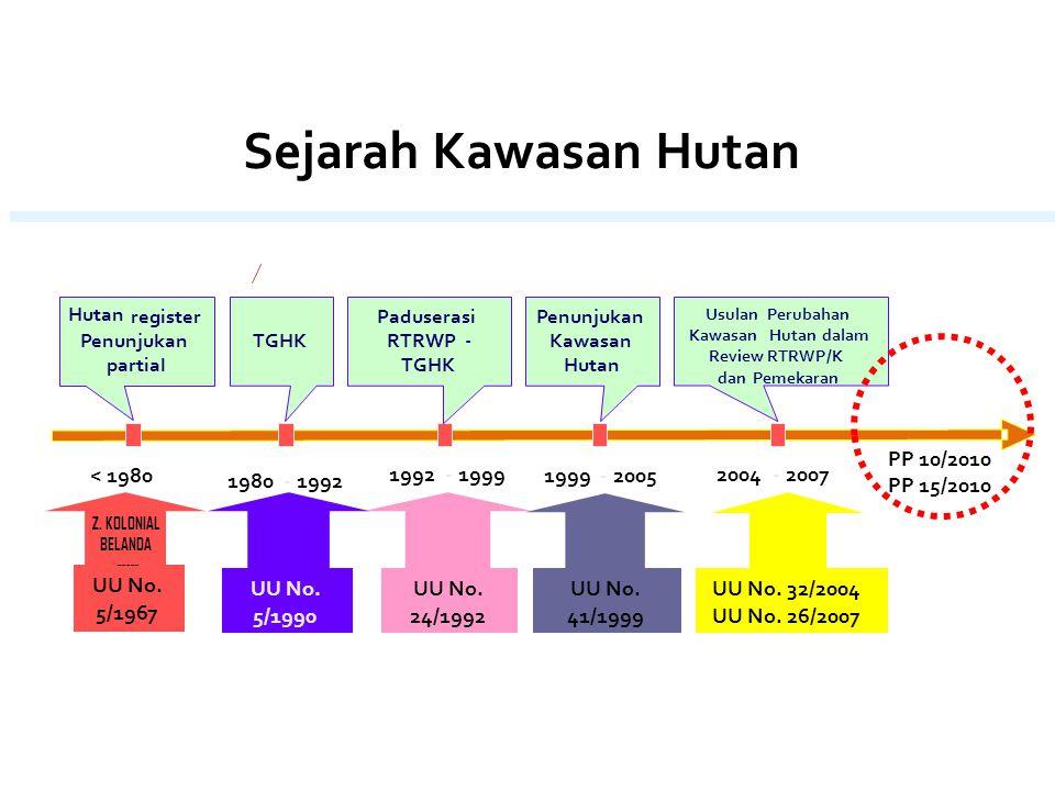 Sejarah Kawasan Hutan 1980 - 1992 1999 2005 < 1980 UU No.
