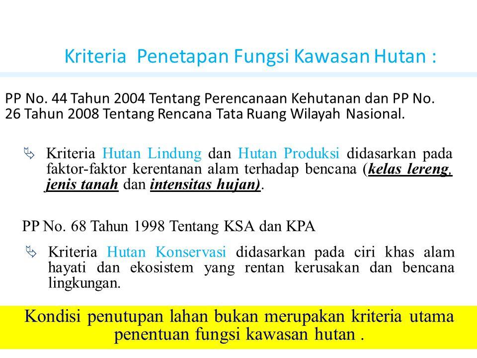 Kriteria Penetapan Fungsi Kawasan Hutan :