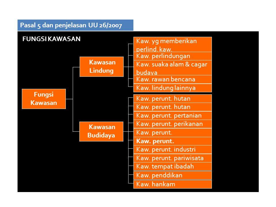 Pasal 5 dan penjelasan UU 26/2007