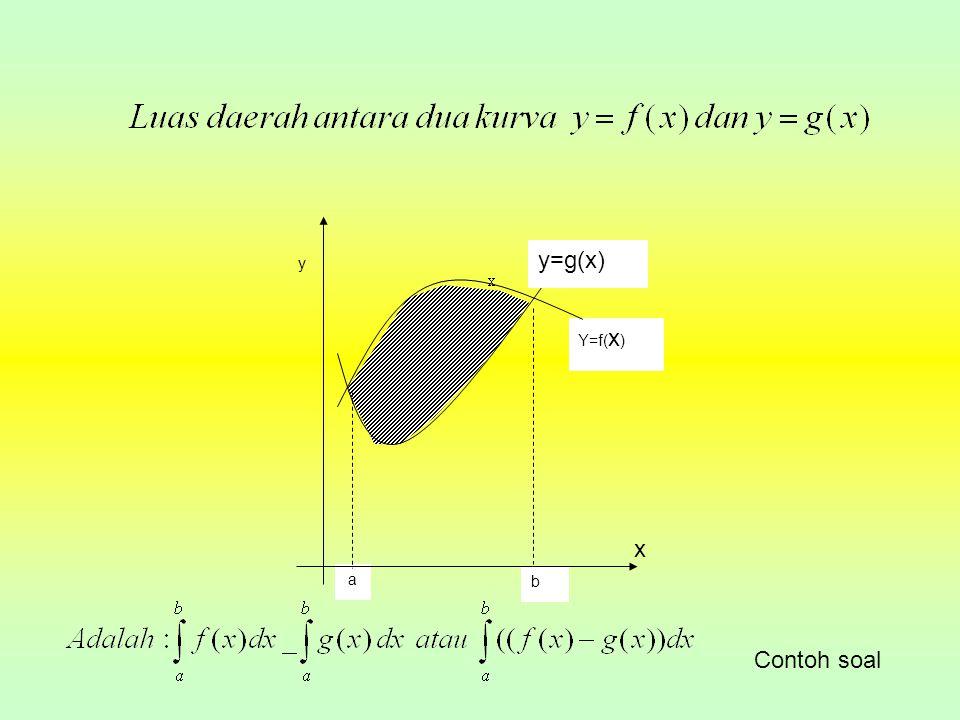 Y=f(x) y=g(x) y x a b Contoh soal