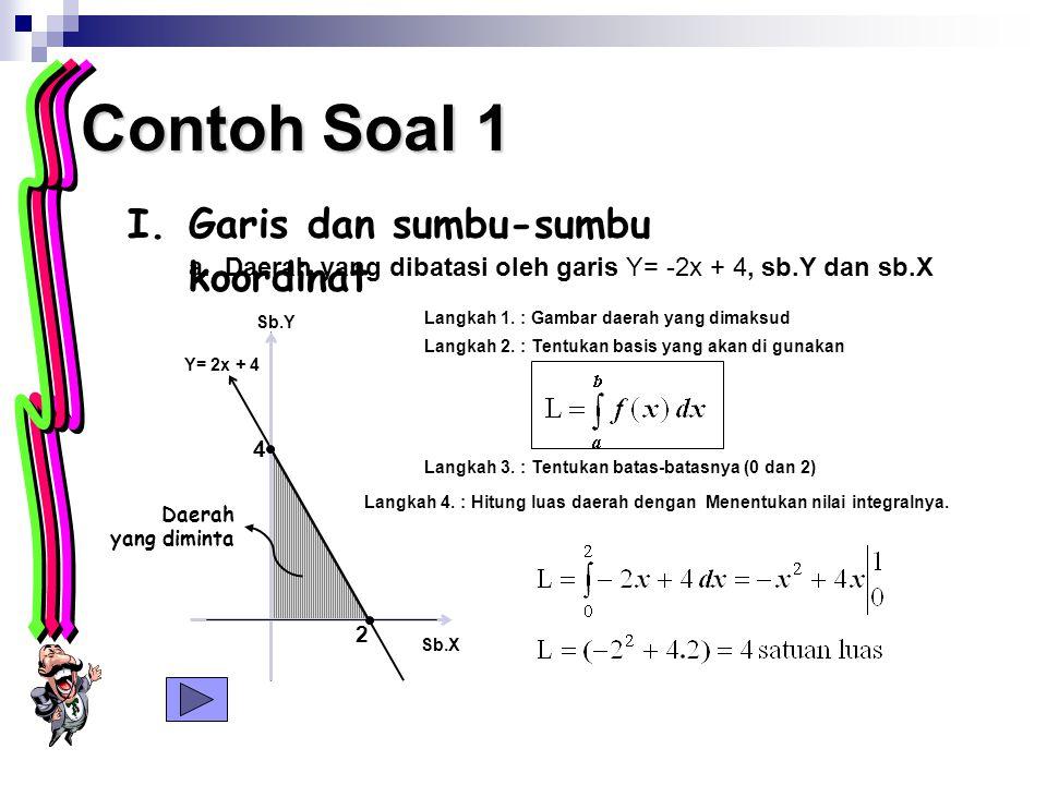 Contoh Soal 1 Garis dan sumbu-sumbu koordinat