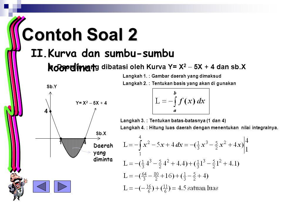 Contoh Soal 2 Kurva dan sumbu-sumbu koordinat
