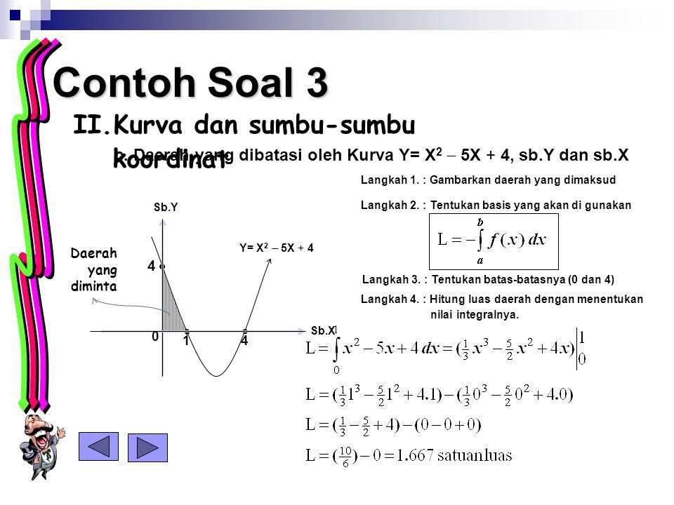 Contoh Soal 3 Kurva dan sumbu-sumbu koordinat