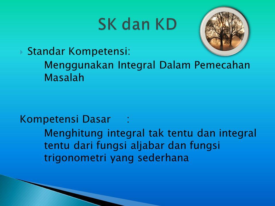 SK dan KD Standar Kompetensi: