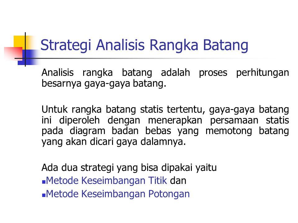 Strategi Analisis Rangka Batang
