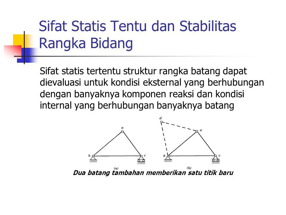 Sifat Statis Tentu dan Stabilitas Rangka Bidang