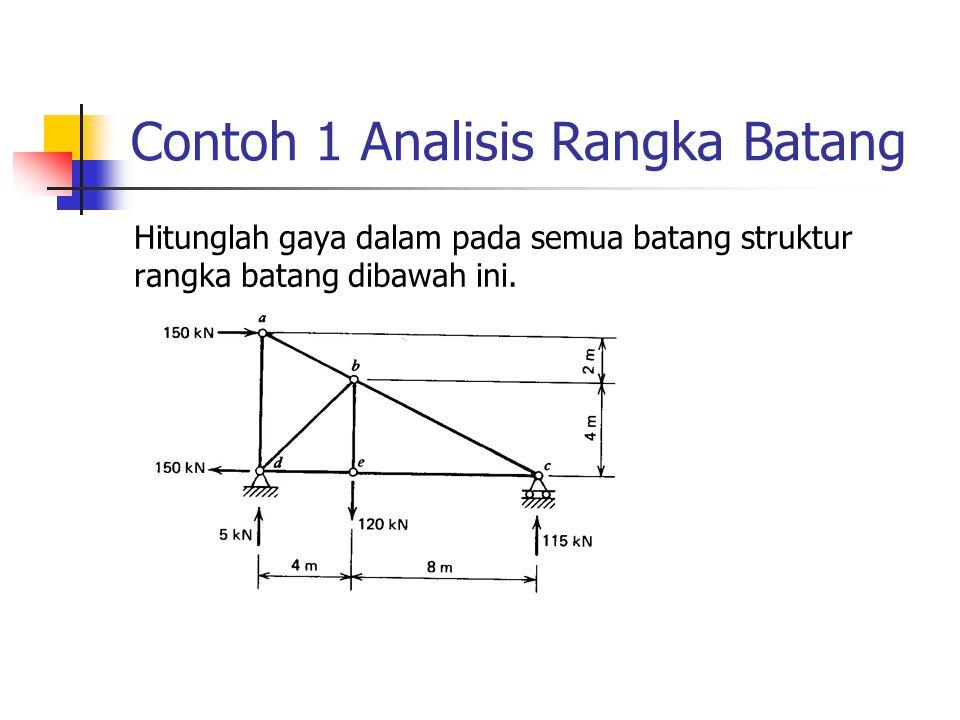 Contoh 1 Analisis Rangka Batang