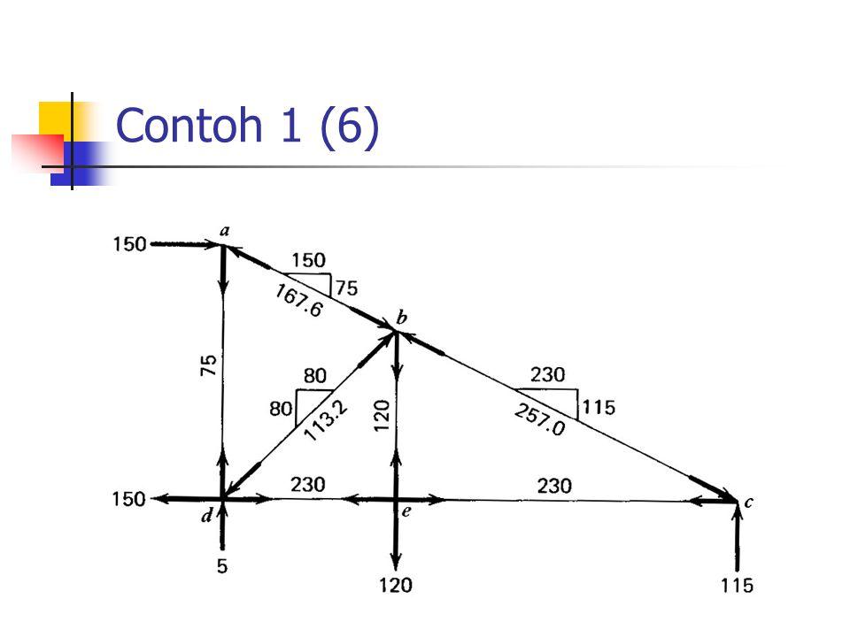 Contoh 1 (6)