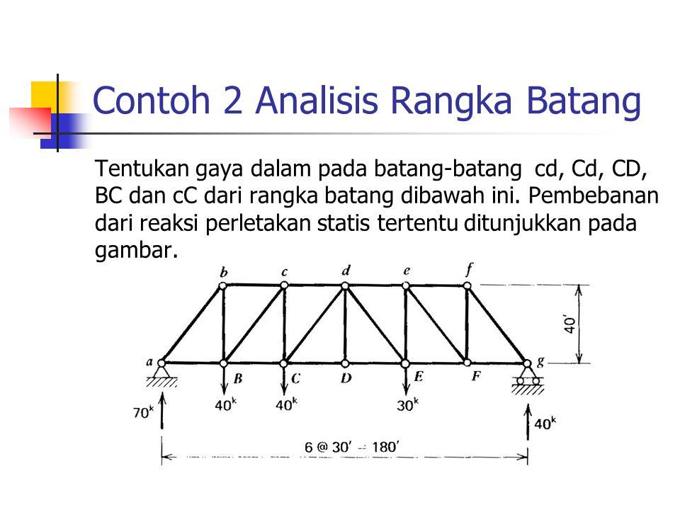 Contoh 2 Analisis Rangka Batang