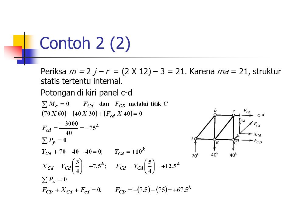 Contoh 2 (2) Periksa m = 2 j – r = (2 X 12) – 3 = 21. Karena ma = 21, struktur statis tertentu internal.
