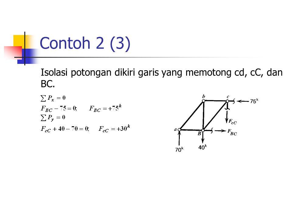 Contoh 2 (3) Isolasi potongan dikiri garis yang memotong cd, cC, dan BC.