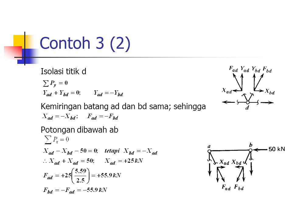 Contoh 3 (2) Isolasi titik d