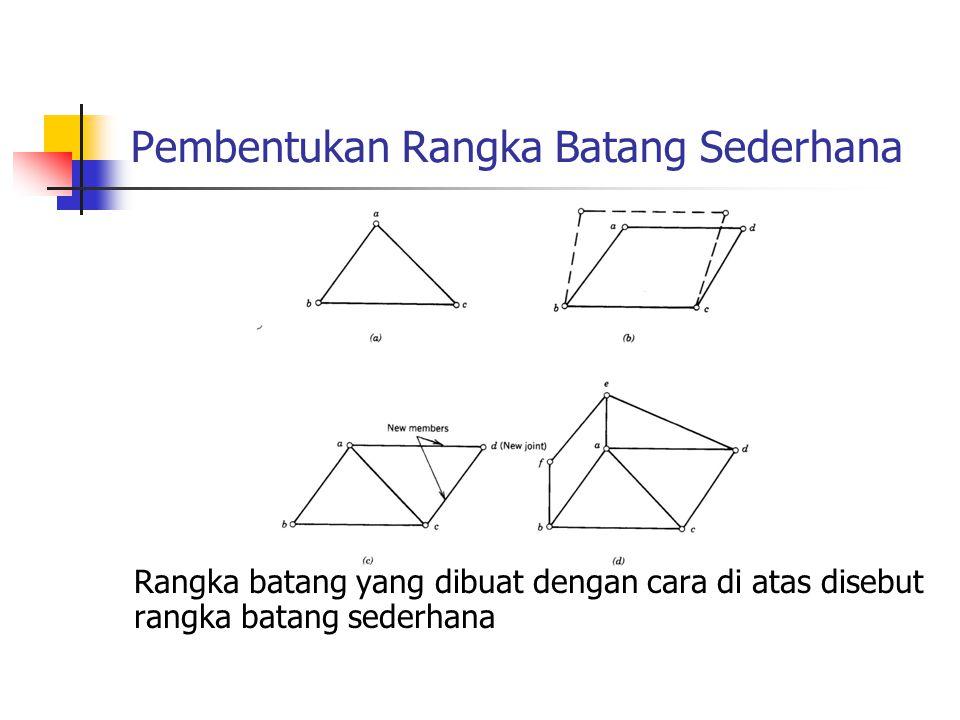 Pembentukan Rangka Batang Sederhana