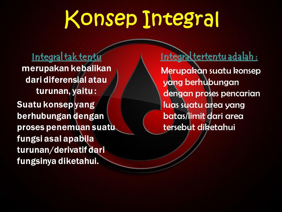 Integral tertentu adalah :