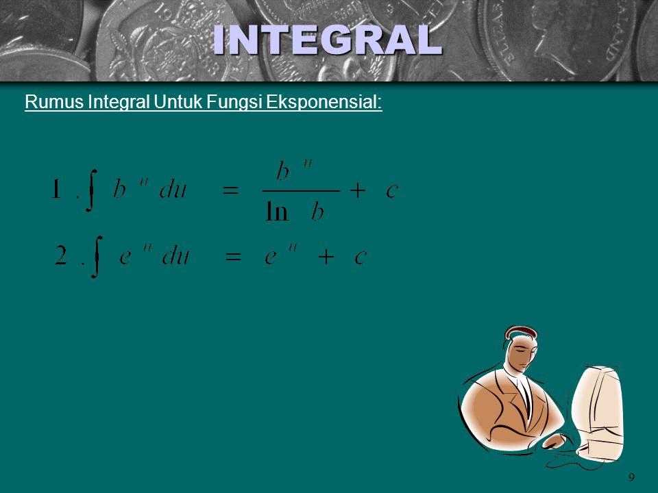 INTEGRAL Rumus Integral Untuk Fungsi Eksponensial: