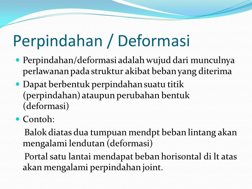 Perpindahan / Deformasi