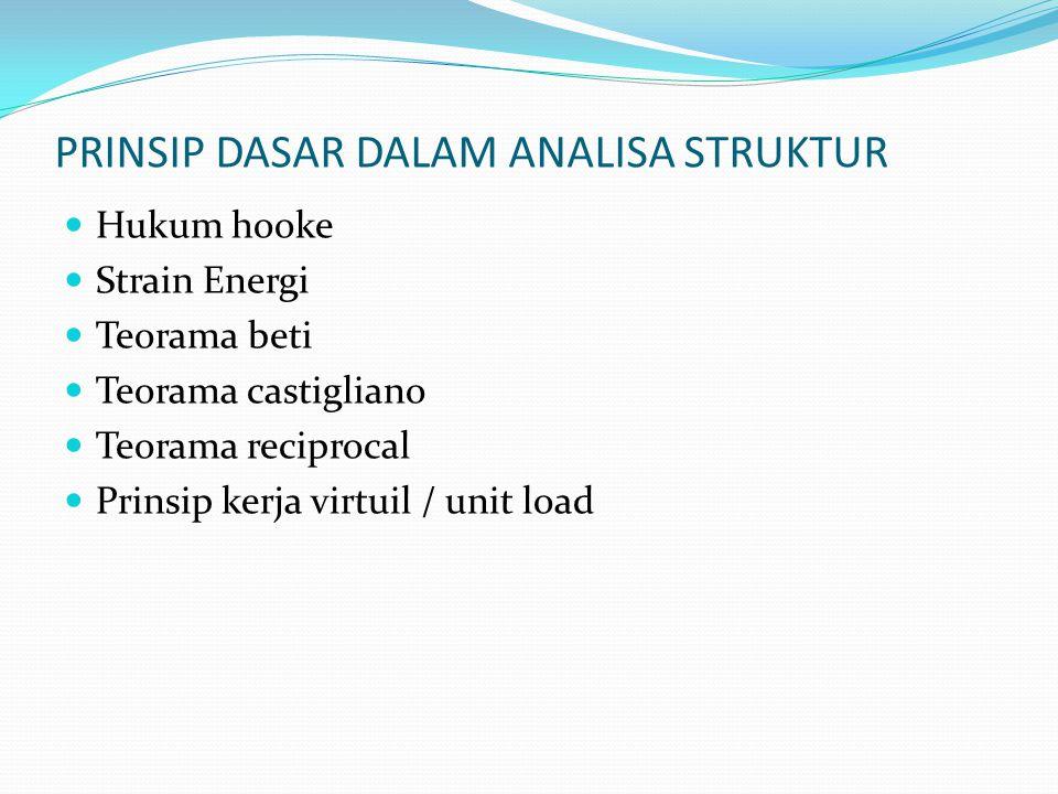 PRINSIP DASAR DALAM ANALISA STRUKTUR
