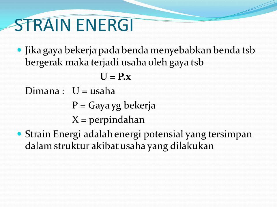 STRAIN ENERGI Jika gaya bekerja pada benda menyebabkan benda tsb bergerak maka terjadi usaha oleh gaya tsb.