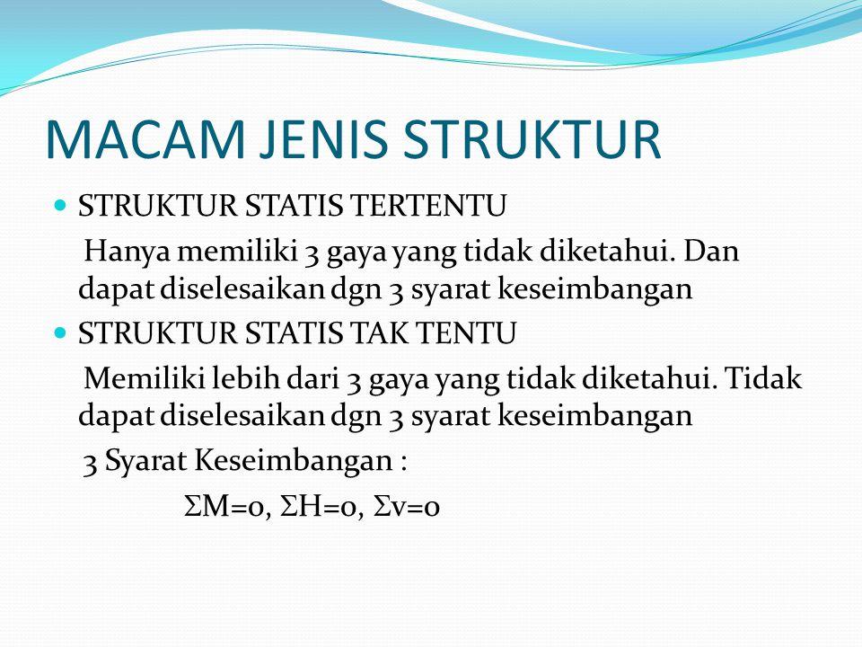 MACAM JENIS STRUKTUR STRUKTUR STATIS TERTENTU