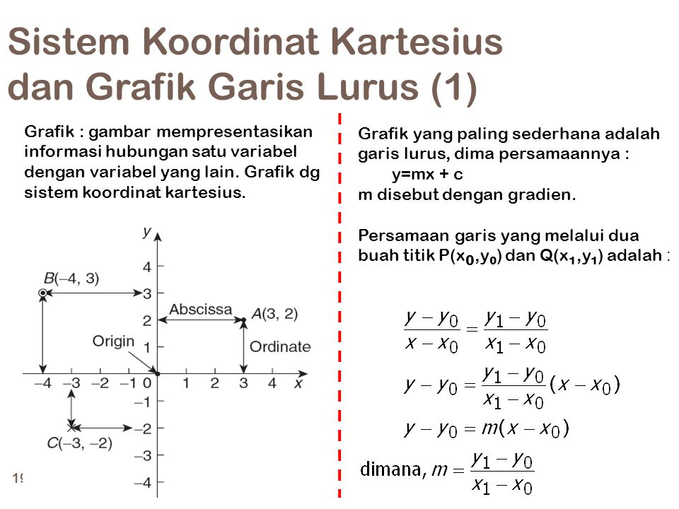Sistem Koordinat Kartesius dan Grafik Garis Lurus (1)