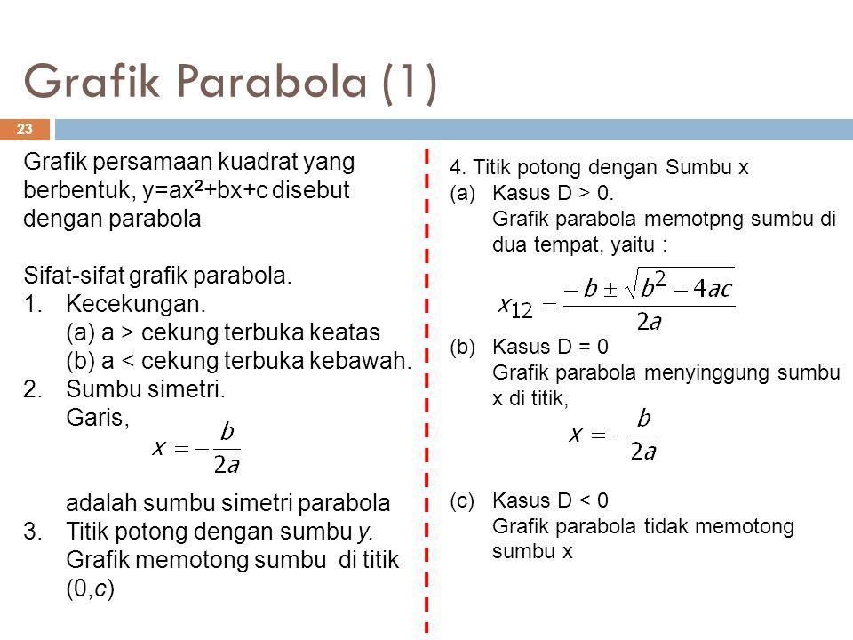 Grafik Parabola (1) Grafik persamaan kuadrat yang berbentuk, y=ax2+bx+c disebut dengan parabola. Sifat-sifat grafik parabola.