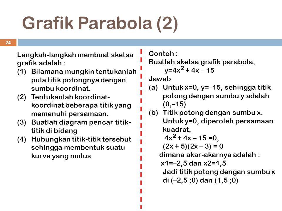 Grafik Parabola (2) Contoh :