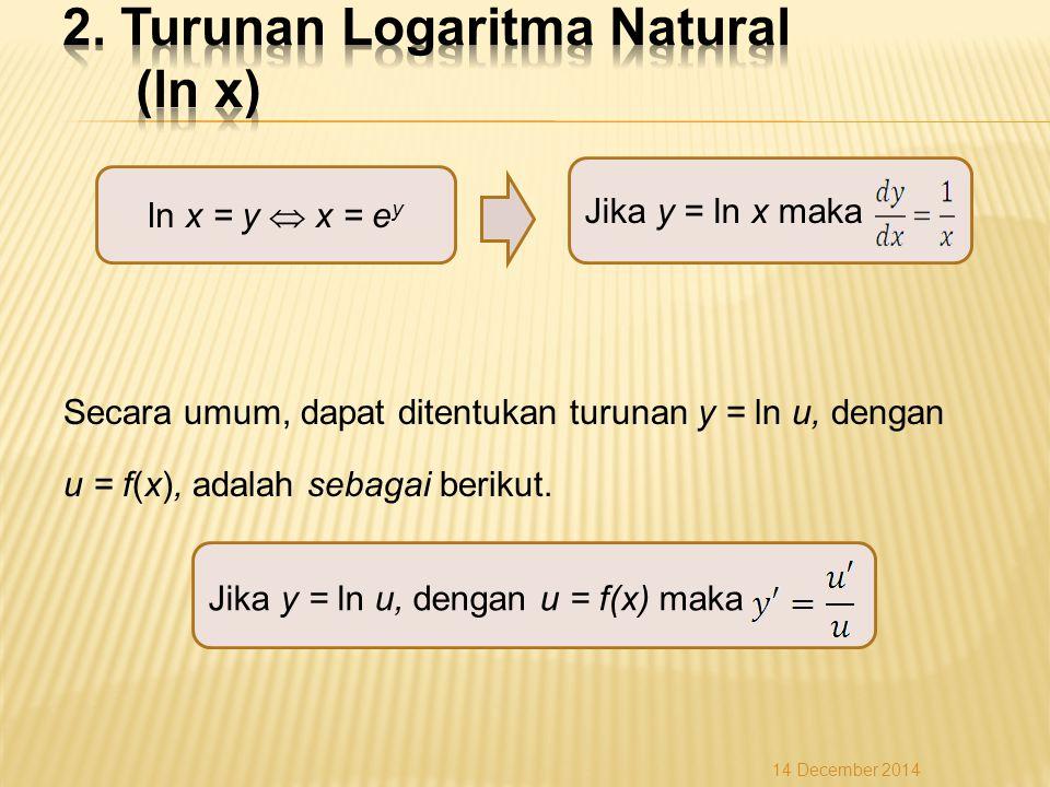 2. Turunan Logaritma Natural (ln x)