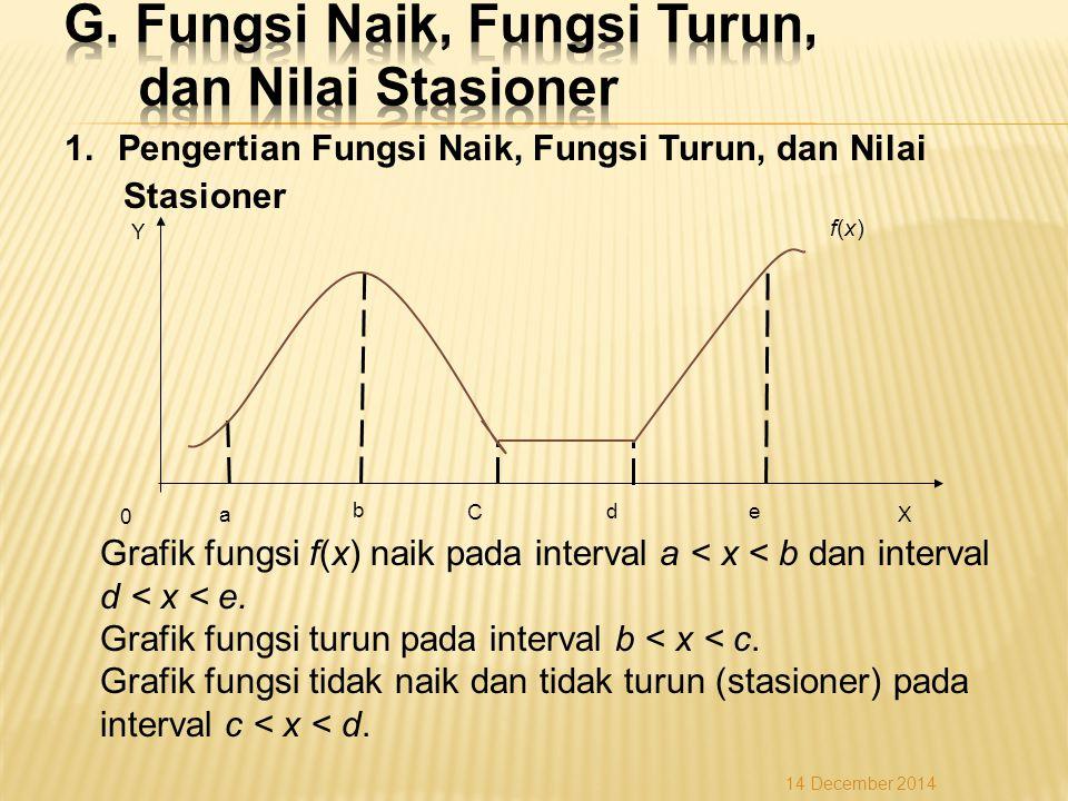 G. Fungsi Naik, Fungsi Turun, dan Nilai Stasioner