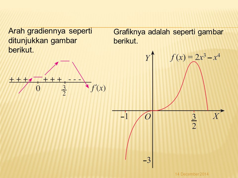 Arah gradiennya seperti ditunjukkan gambar berikut.